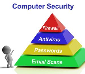 Computer Pyramid Diagram Showing Laptop Internet Security